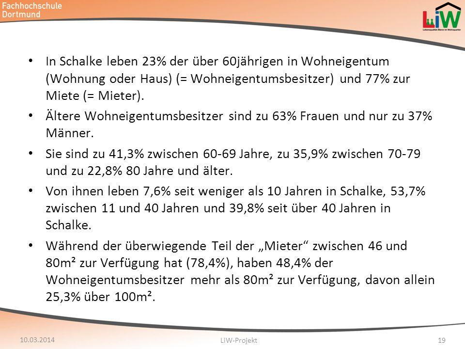 In Schalke leben 23% der über 60jährigen in Wohneigentum (Wohnung oder Haus) (= Wohneigentumsbesitzer) und 77% zur Miete (= Mieter). Ältere Wohneigent