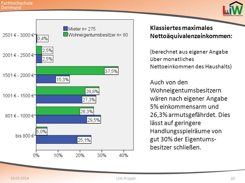10.03.2014 LiW-Projekt20 Klassiertes maximales Nettoäquivalenzeinkommen: (berechnet aus eigener Angabe über monatliches Nettoeinkommen des Haushalts)