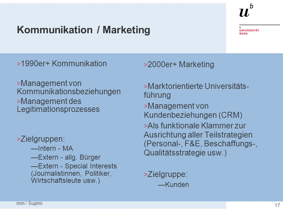 mm / Suprio 17 Kommunikation / Marketing 1990er+ Kommunikation Management von Kommunikationsbeziehungen Management des Legitimationsprozesses Zielgrup
