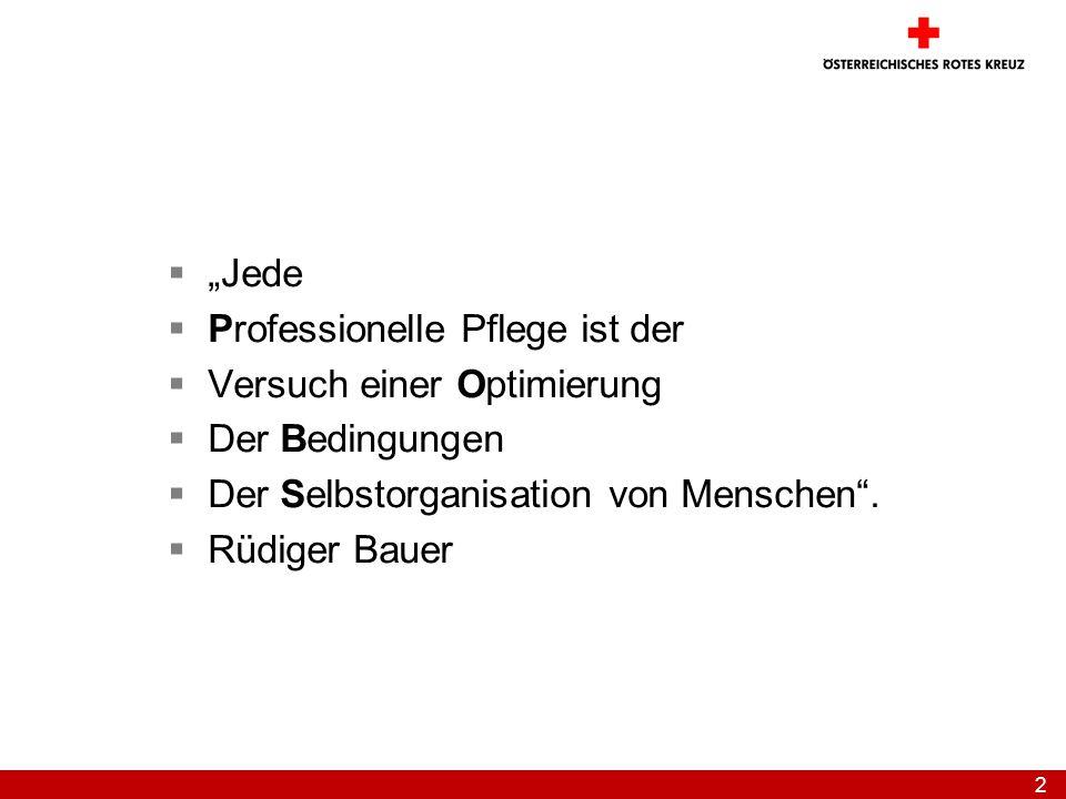 2 Jede Professionelle Pflege ist der Versuch einer Optimierung Der Bedingungen Der Selbstorganisation von Menschen. Rüdiger Bauer
