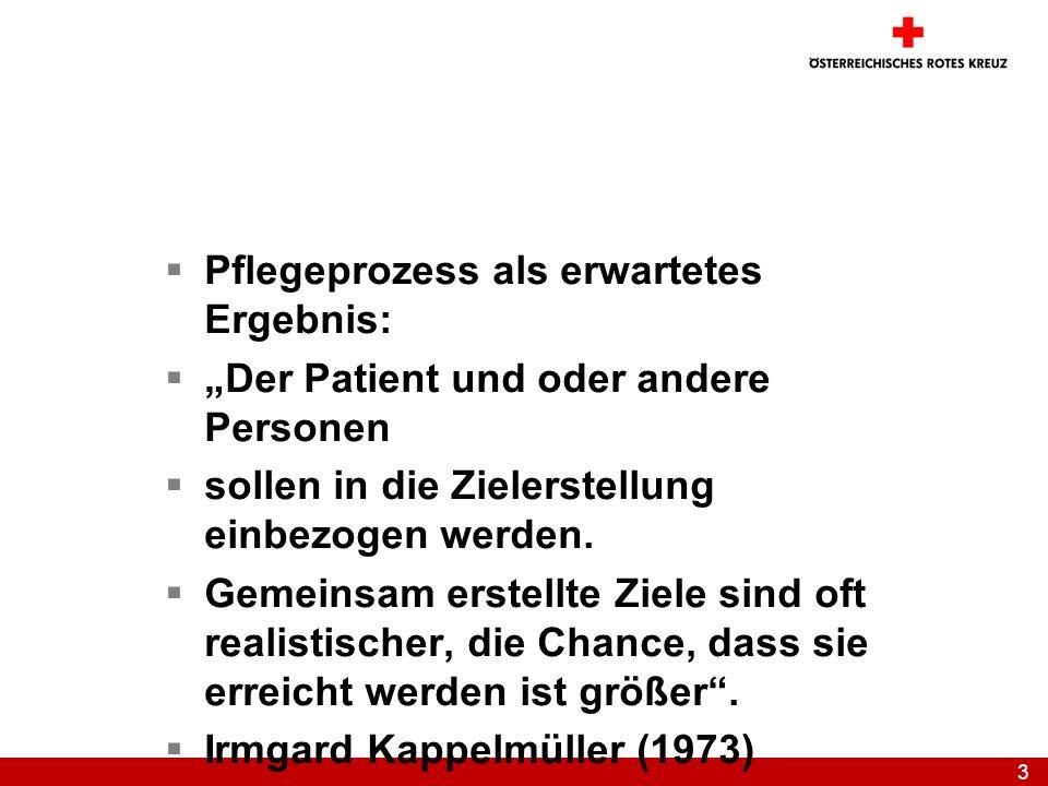 3 Pflegeprozess als erwartetes Ergebnis: Der Patient und oder andere Personen sollen in die Zielerstellung einbezogen werden. Gemeinsam erstellte Ziel