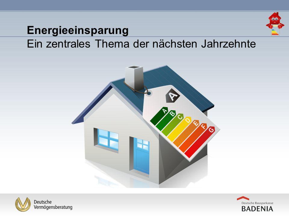 Situation: Energiekosten steigen......Trend anhaltend