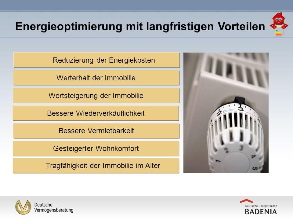 Reduzierung Energiekosten: zukünftig Analyse Sparplan (Vorsorge)