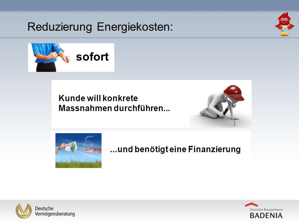 Reduzierung Energiekosten: Finanzierung mit Grundschuldeintragung (Beleihungsvoraussetzungen beachten) Blankodarlehen