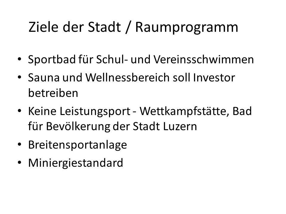 Ziele der Stadt / Raumprogramm Sportbad für Schul- und Vereinsschwimmen Sauna und Wellnessbereich soll Investor betreiben Keine Leistungsport - Wettka