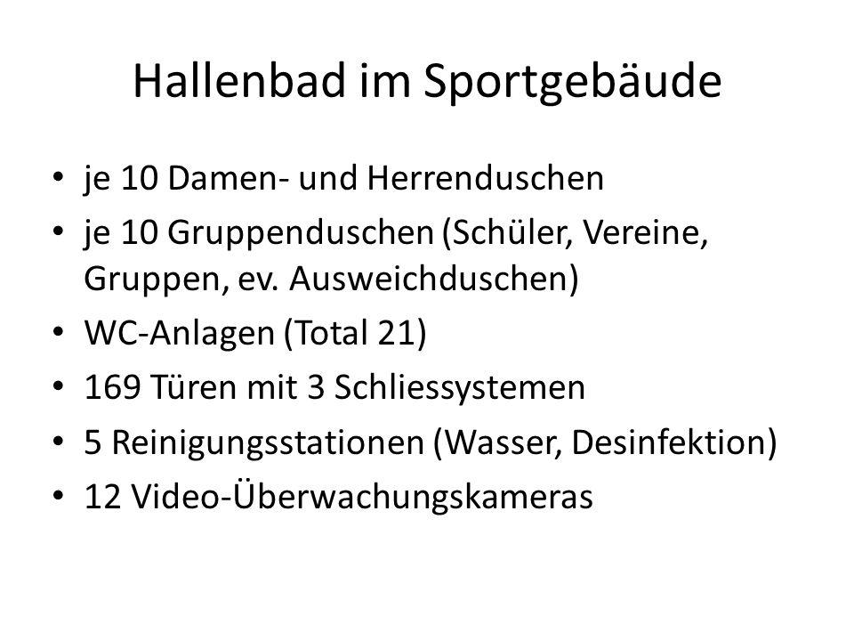 Hallenbad im Sportgebäude je 10 Damen- und Herrenduschen je 10 Gruppenduschen (Schüler, Vereine, Gruppen, ev. Ausweichduschen) WC-Anlagen (Total 21) 1