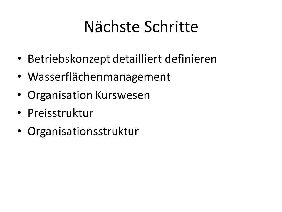 Nächste Schritte Betriebskonzept detailliert definieren Wasserflächenmanagement Organisation Kurswesen Preisstruktur Organisationsstruktur