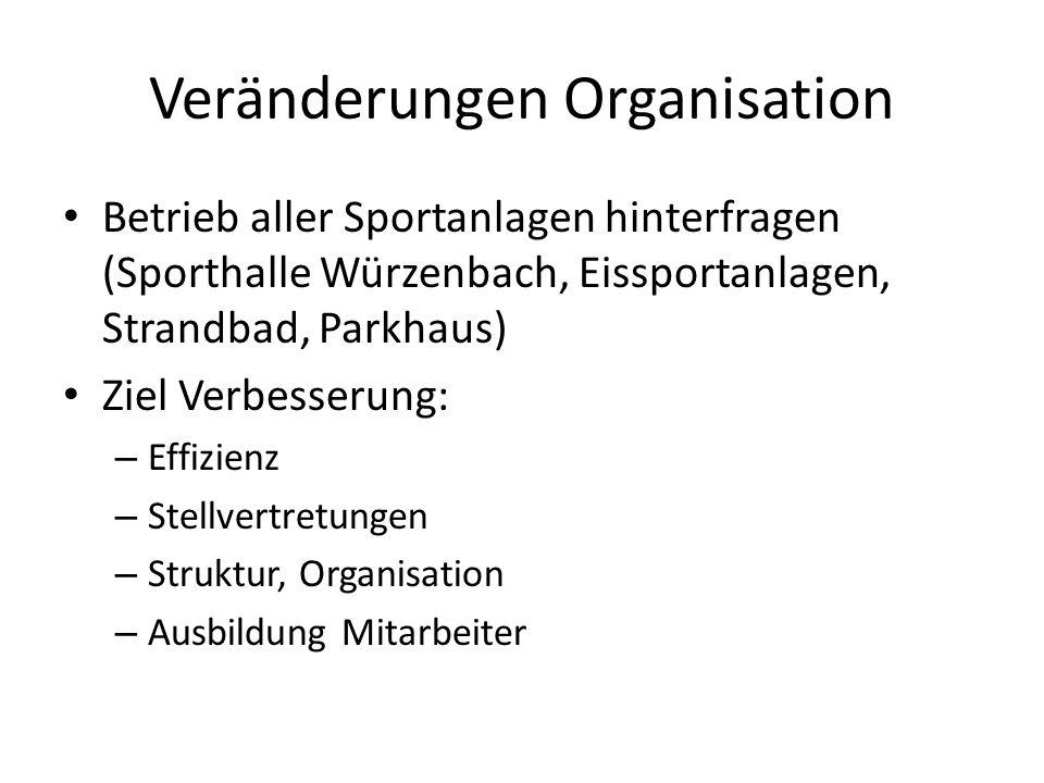 Veränderungen Organisation Betrieb aller Sportanlagen hinterfragen (Sporthalle Würzenbach, Eissportanlagen, Strandbad, Parkhaus) Ziel Verbesserung: –