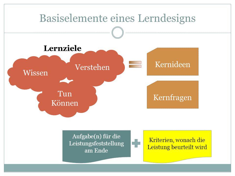 Basiselemente eines Lerndesigns Verstehen Wissen Tun Können Kernideen Kernfragen Lernziele Aufgabe(n) für die Leistungsfeststellung am Ende Kriterien,