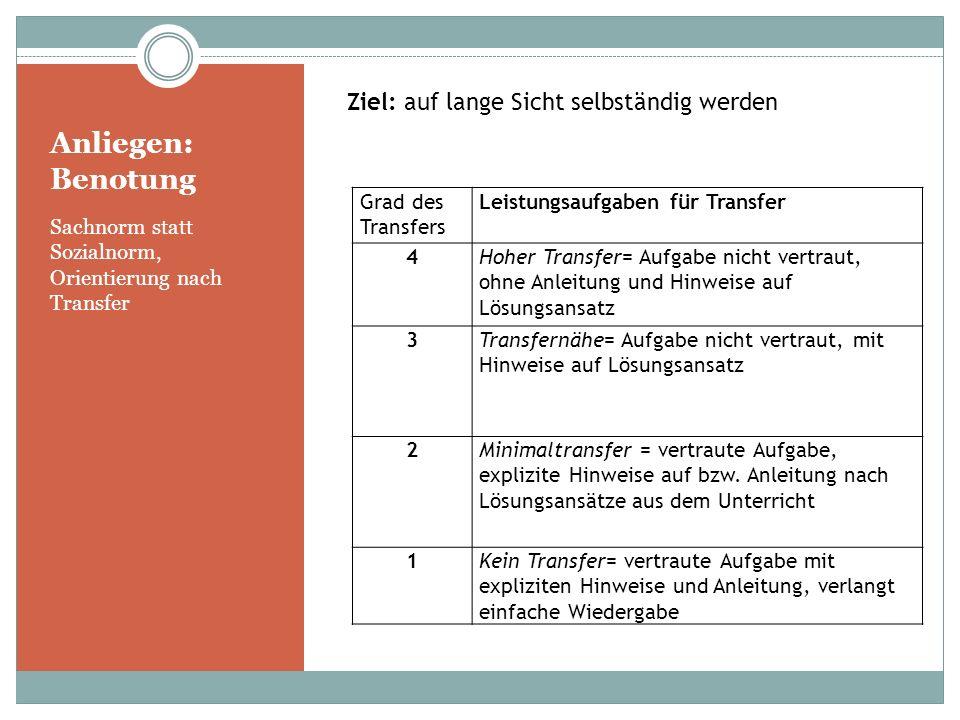 Anliegen: Benotung Sachnorm statt Sozialnorm, Orientierung nach Transfer Grad des Transfers Leistungsaufgaben für Transfer 4Hoher Transfer= Aufgabe ni