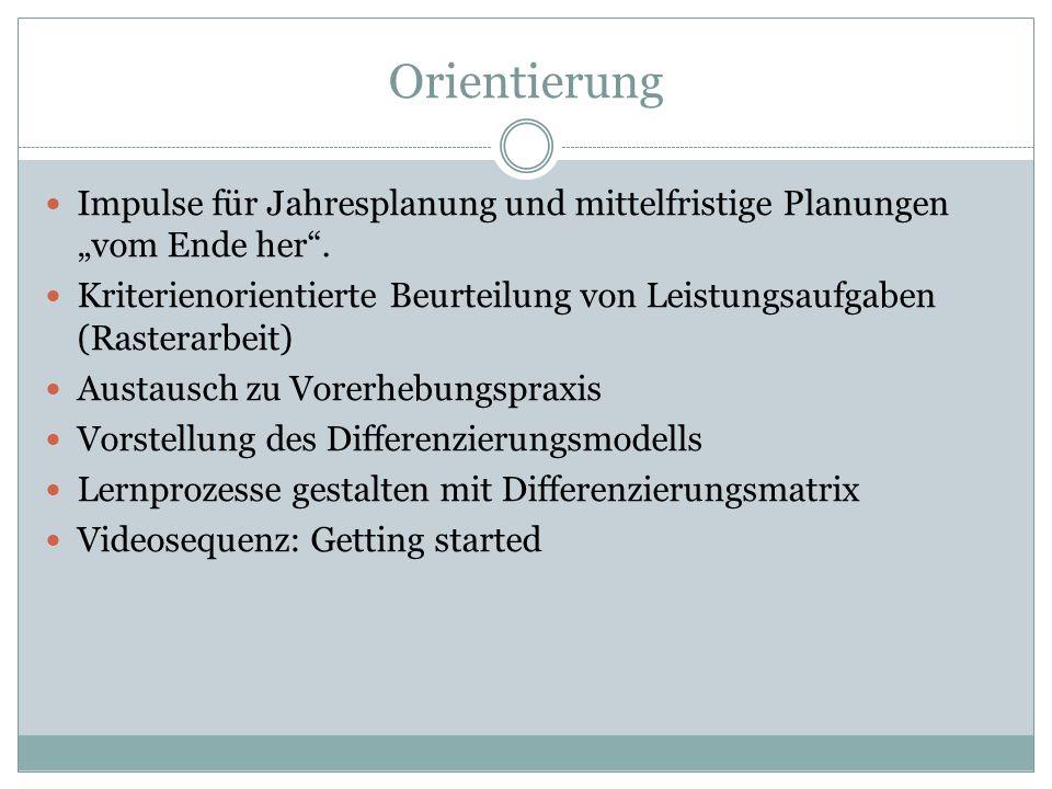 Orientierung Impulse für Jahresplanung und mittelfristige Planungen vom Ende her. Kriterienorientierte Beurteilung von Leistungsaufgaben (Rasterarbeit