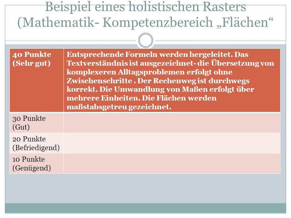 Beispiel eines holistischen Rasters (Mathematik- Kompetenzbereich Flächen 40 Punkte (Sehr gut) Entsprechende Formeln werden hergeleitet. Das Textverst