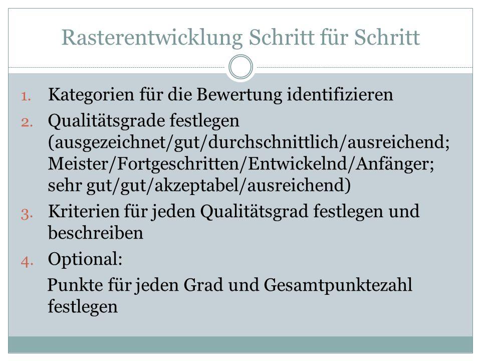 Rasterentwicklung Schritt für Schritt 1. Kategorien für die Bewertung identifizieren 2. Qualitätsgrade festlegen (ausgezeichnet/gut/durchschnittlich/a