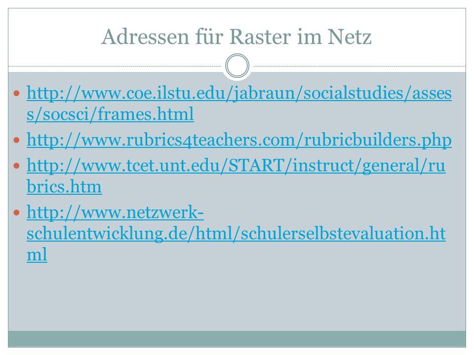 Adressen für Raster im Netz http://www.coe.ilstu.edu/jabraun/socialstudies/asses s/socsci/frames.html http://www.coe.ilstu.edu/jabraun/socialstudies/a