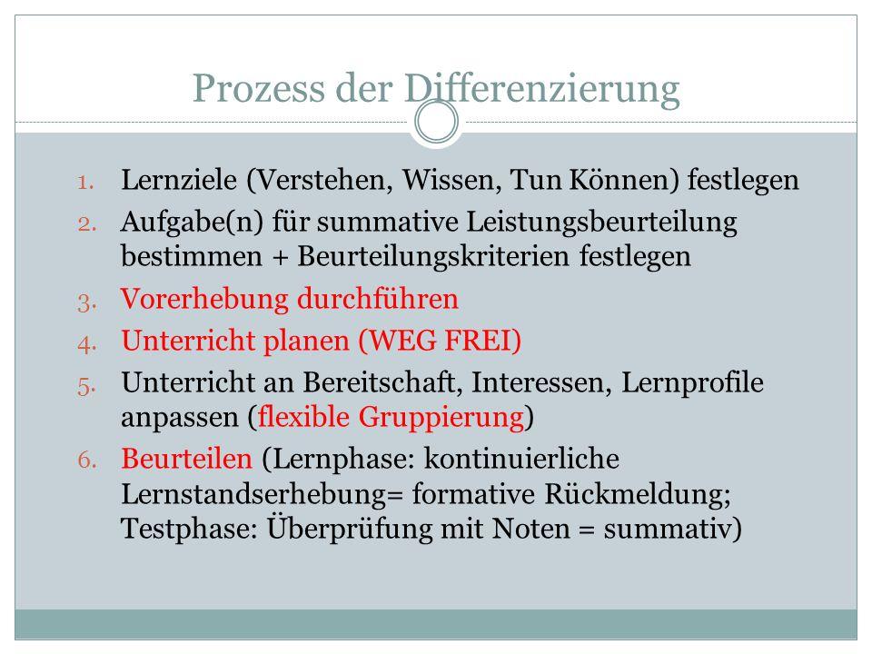 Prozess der Differenzierung 1. Lernziele (Verstehen, Wissen, Tun Können) festlegen 2. Aufgabe(n) für summative Leistungsbeurteilung bestimmen + Beurte