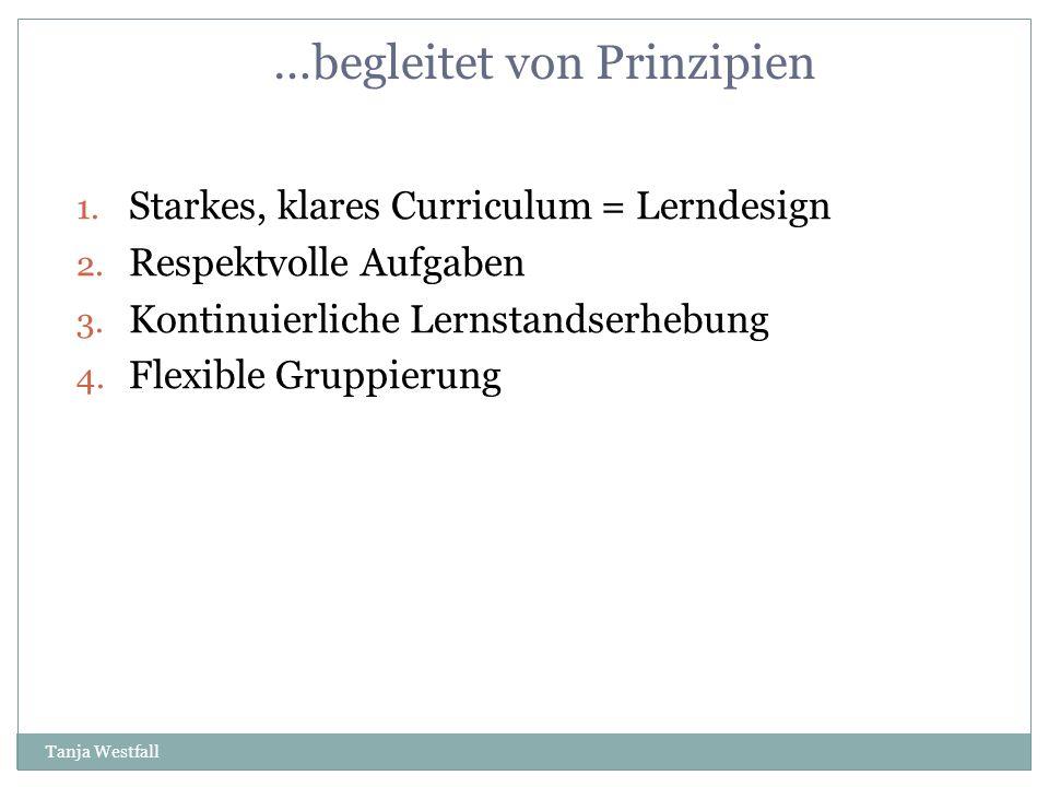 …begleitet von Prinzipien 1. Starkes, klares Curriculum = Lerndesign 2. Respektvolle Aufgaben 3. Kontinuierliche Lernstandserhebung 4. Flexible Gruppi