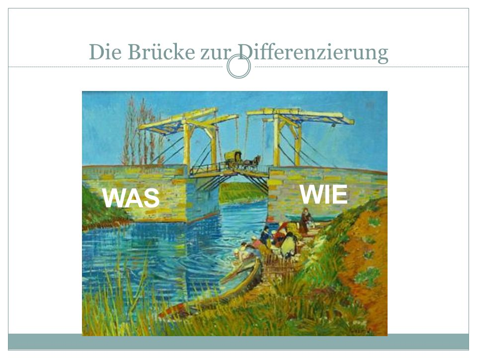 Die Brücke zur Differenzierung WAS WIE
