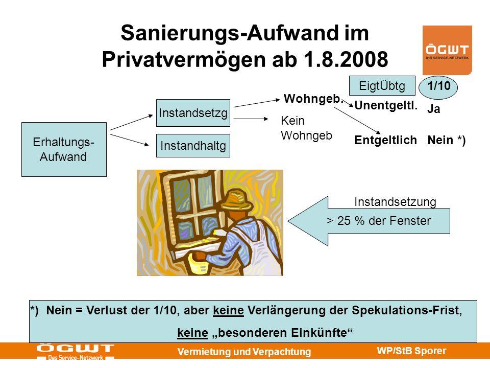 Vermietung und Verpachtung WP/StB Sporer 30 Sanierungs-Aufwand im Privatvermögen ab 1.8.2008 Erhaltungs- Aufwand Instandsetzg Instandhaltg Wohngeb. Ke