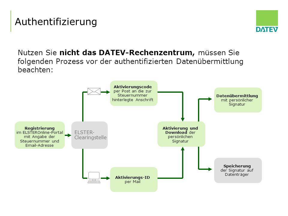 Authentifizierung Nutzen Sie nicht das DATEV-Rechenzentrum, müssen Sie folgenden Prozess vor der authentifizierten Datenübermittlung beachten: Registr