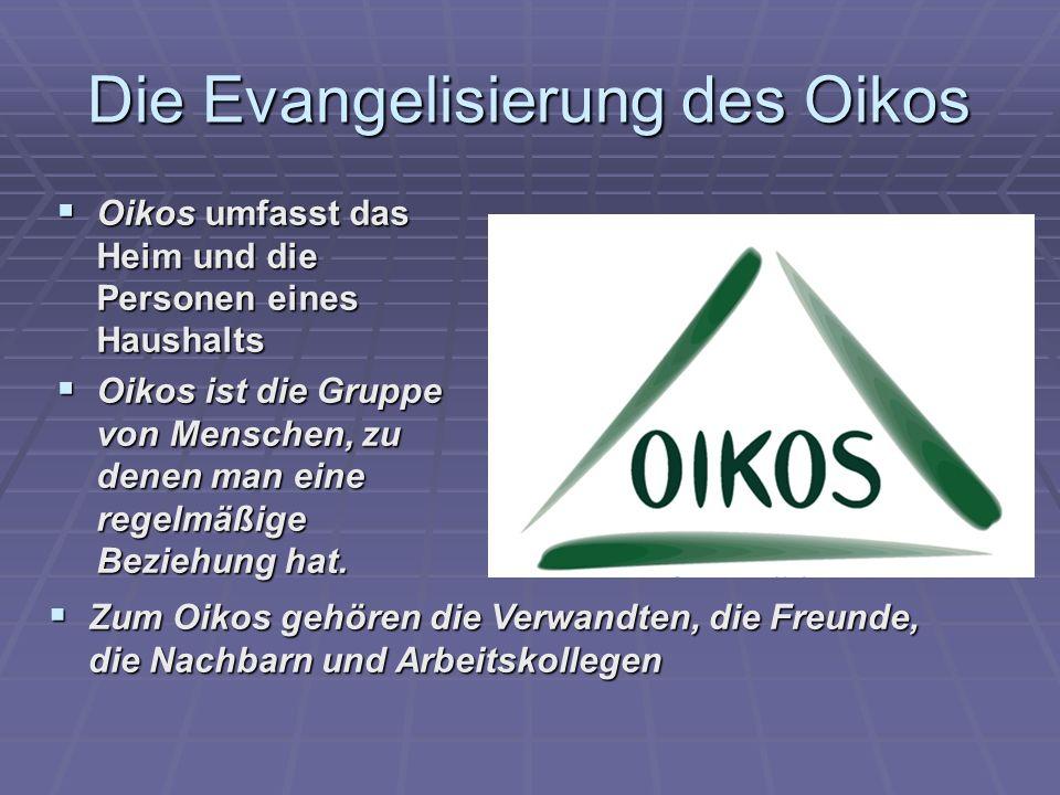 Die Evangelisierung des Oikos Oikos umfasst das Heim und die Personen eines Haushalts Oikos umfasst das Heim und die Personen eines Haushalts Oikos is