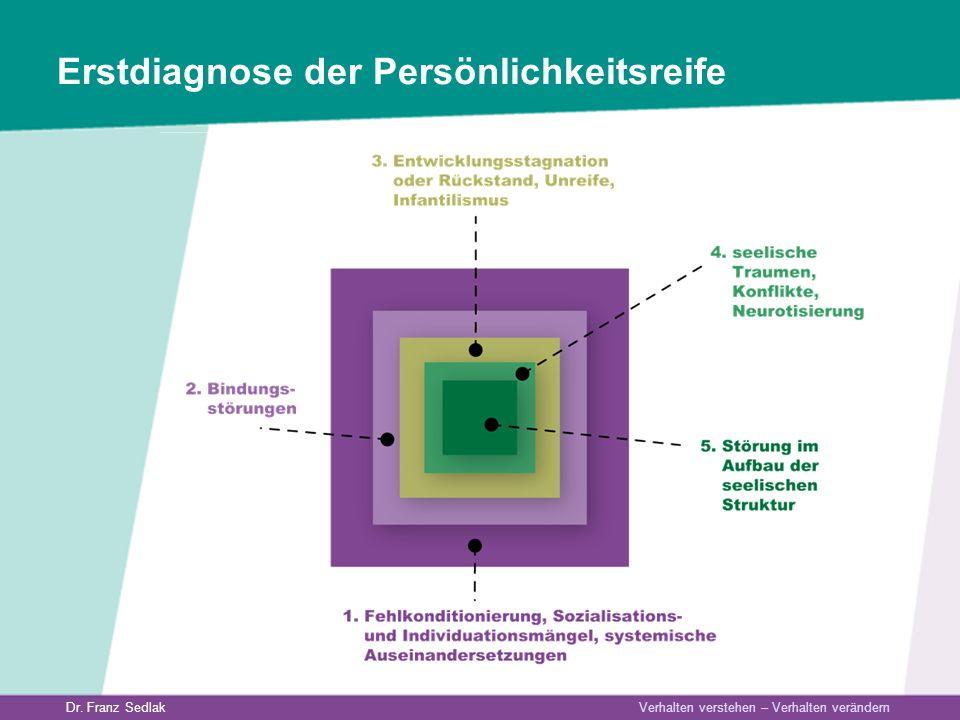 Dr. Franz Sedlak Verhalten verstehen – Verhalten verändern Erstdiagnose der Persönlichkeitsreife