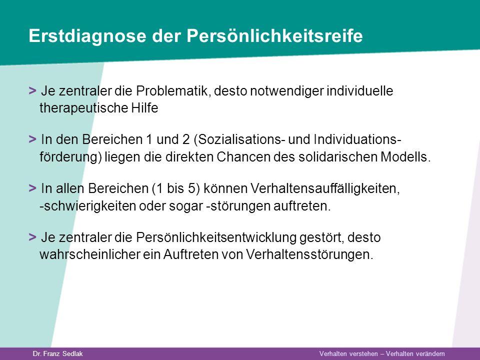 Dr. Franz Sedlak Verhalten verstehen – Verhalten verändern Erstdiagnose der Persönlichkeitsreife > Je zentraler die Problematik, desto notwendiger ind