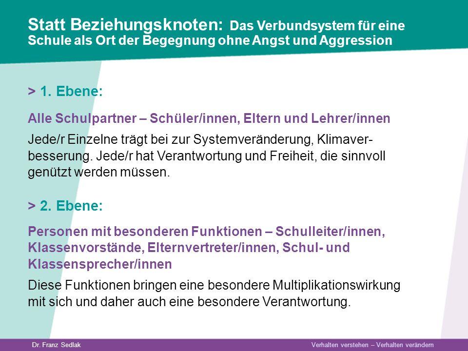 Dr. Franz Sedlak Verhalten verstehen – Verhalten verändern > 1. Ebene: Alle Schulpartner – Schüler/innen, Eltern und Lehrer/innen Jede/r Einzelne träg