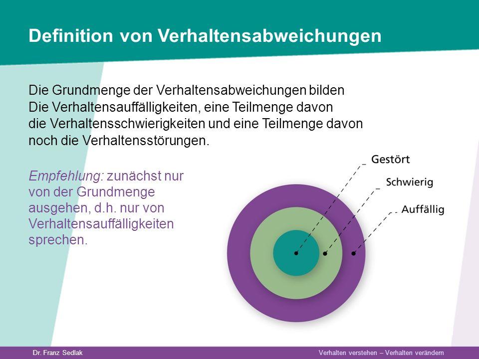Dr. Franz Sedlak Verhalten verstehen – Verhalten verändern Definition von Verhaltensabweichungen Die Grundmenge der Verhaltensabweichungen bilden Die