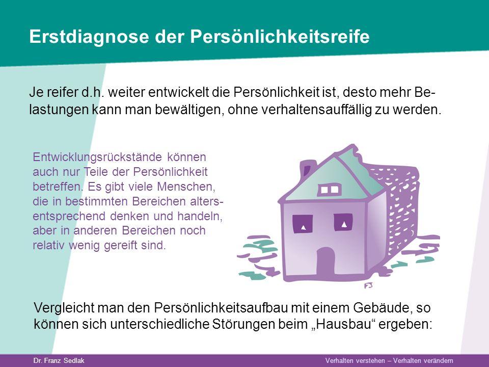 Dr.Franz Sedlak Verhalten verstehen – Verhalten verändern 5.