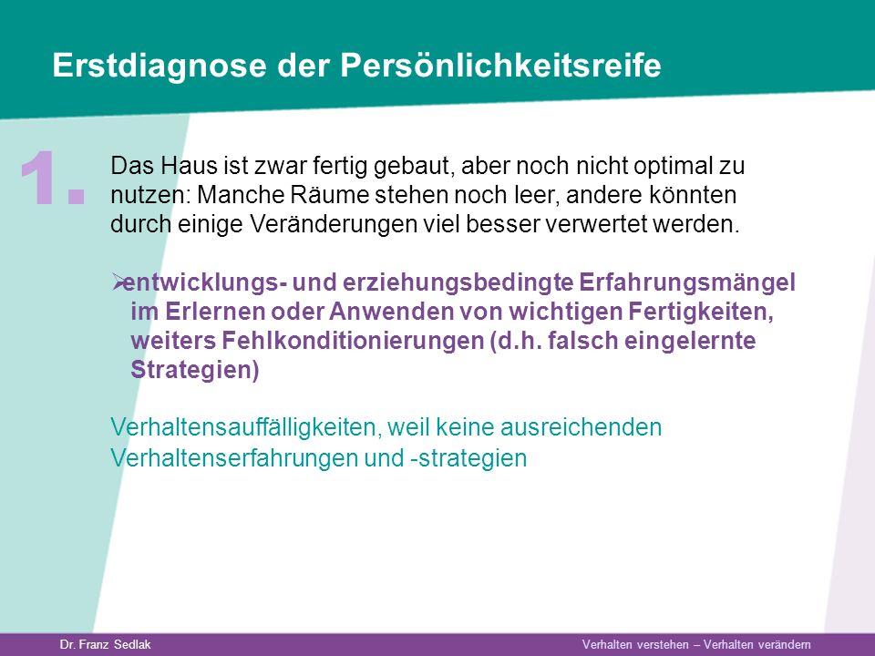 Dr.Franz Sedlak Verhalten verstehen – Verhalten verändern 3.