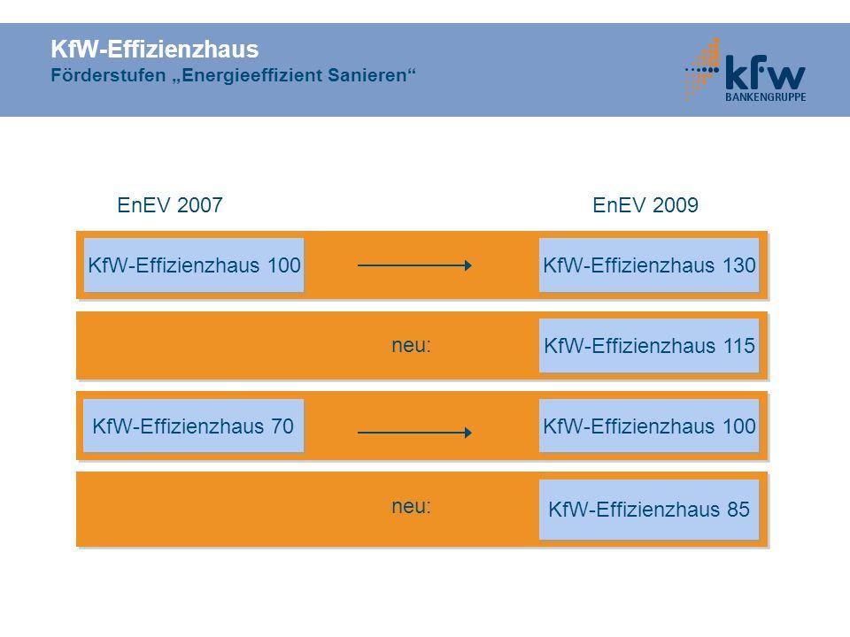 KfW-Effizienzhaus Förderstufen Energieeffizient Sanieren KfW-Effizienzhaus 100 EnEV 2007EnEV 2009 KfW-Effizienzhaus 130 KfW-Effizienzhaus 115 KfW-Effi