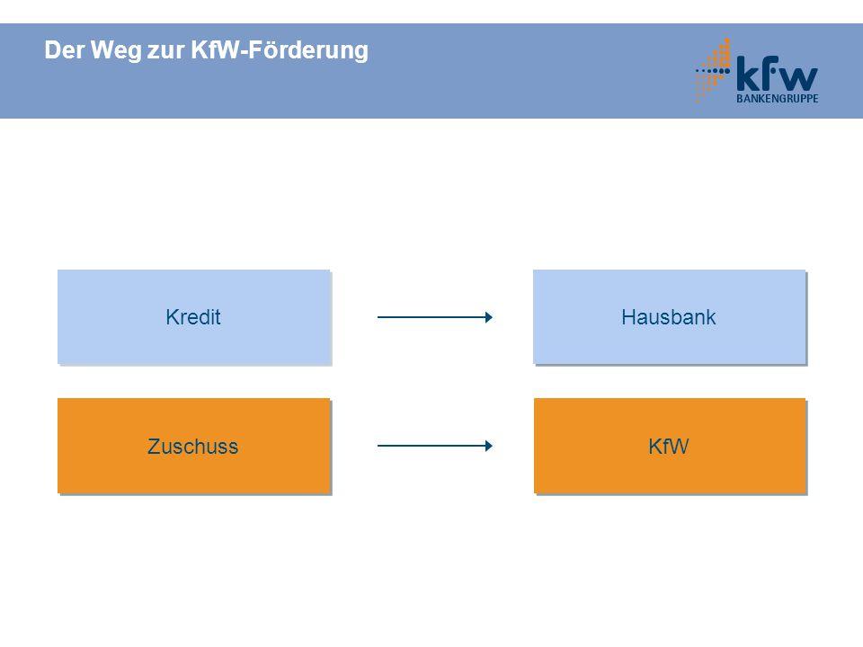 Der Weg zur KfW-Förderung Kredit Hausbank Zuschuss KfW