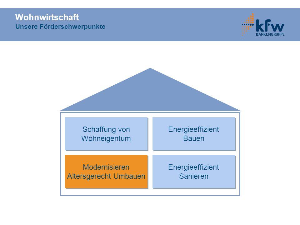 Wohnwirtschaft Unsere Förderschwerpunkte Energieeffizient Bauen Energieeffizient Bauen Energieeffizient Sanieren Energieeffizient Sanieren Modernisier