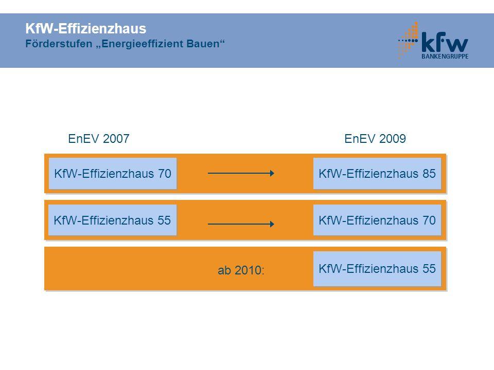 KfW-Effizienzhaus Förderstufen Energieeffizient Bauen KfW-Effizienzhaus 70 EnEV 2007EnEV 2009 KfW-Effizienzhaus 85 KfW-Effizienzhaus 55 KfW-Effizienzh