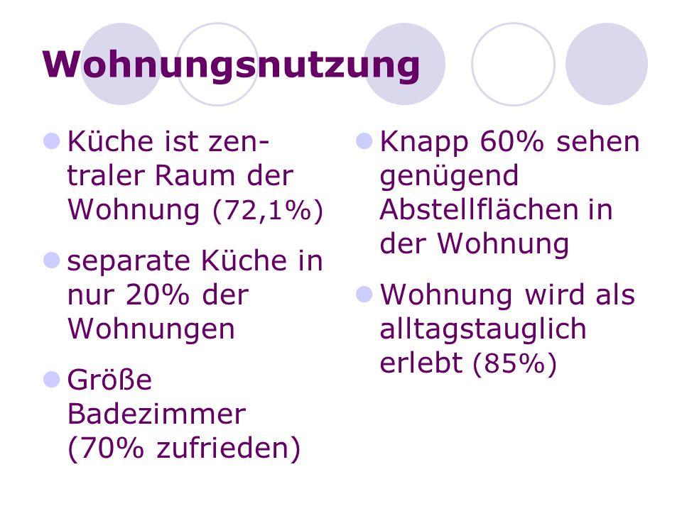 Wohnungsnutzung Küche ist zen- traler Raum der Wohnung (72,1%) separate Küche in nur 20% der Wohnungen Größe Badezimmer (70% zufrieden) Knapp 60% sehe