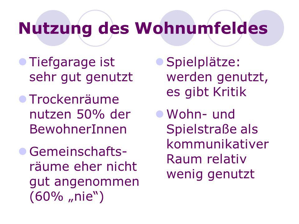 Nutzung des Wohnumfeldes Tiefgarage ist sehr gut genutzt Trockenräume nutzen 50% der BewohnerInnen Gemeinschafts- räume eher nicht gut angenommen (60%