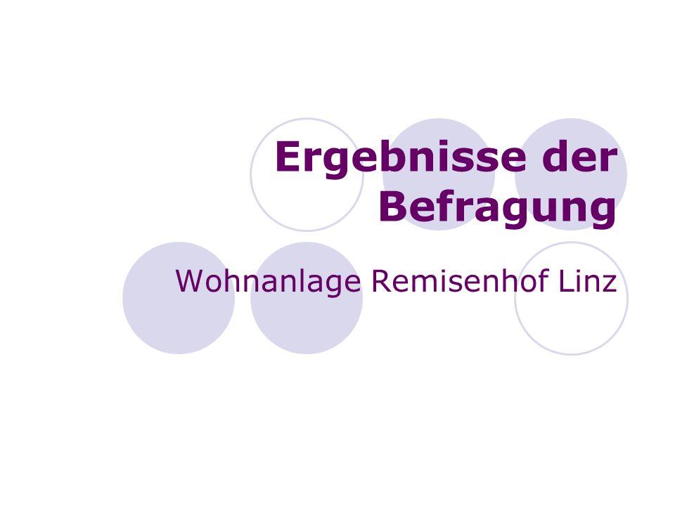 Ergebnisse der Befragung Wohnanlage Remisenhof Linz