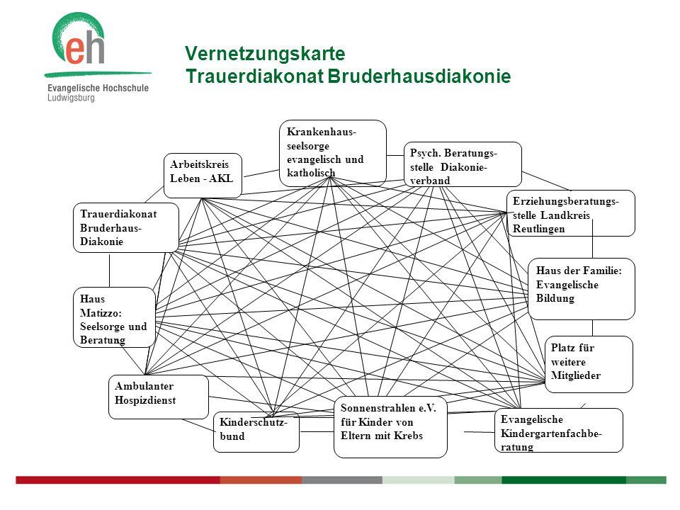 Vernetzungskarte Trauerdiakonat Bruderhausdiakonie Erziehungsberatungs- stelle Landkreis Reutlingen Kinderschutz- bund Krankenhaus- seelsorge evangeli