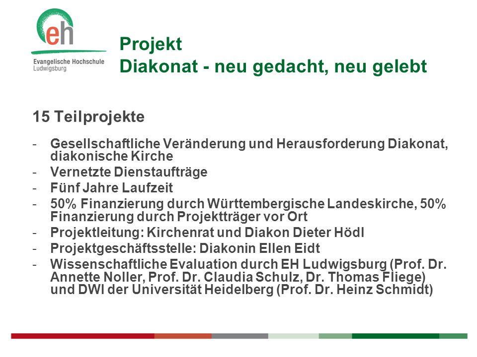 Projekt Diakonat - neu gedacht, neu gelebt 15 Teilprojekte -Gesellschaftliche Veränderung und Herausforderung Diakonat, diakonische Kirche -Vernetzte