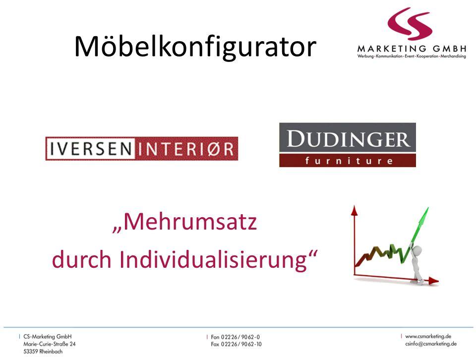Agenda – Konfigurator Funktionsweise CS Marketing Konfiguration Mehrwert Investition