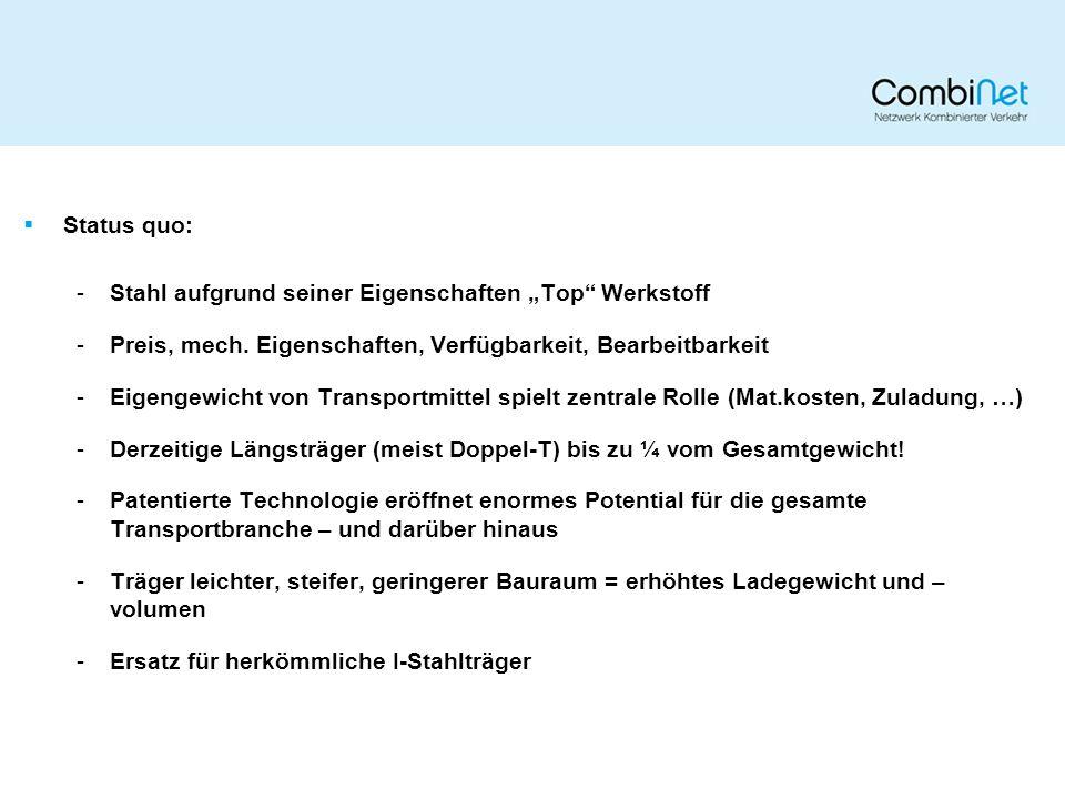 Status quo: -Stahl aufgrund seiner Eigenschaften Top Werkstoff -Preis, mech.