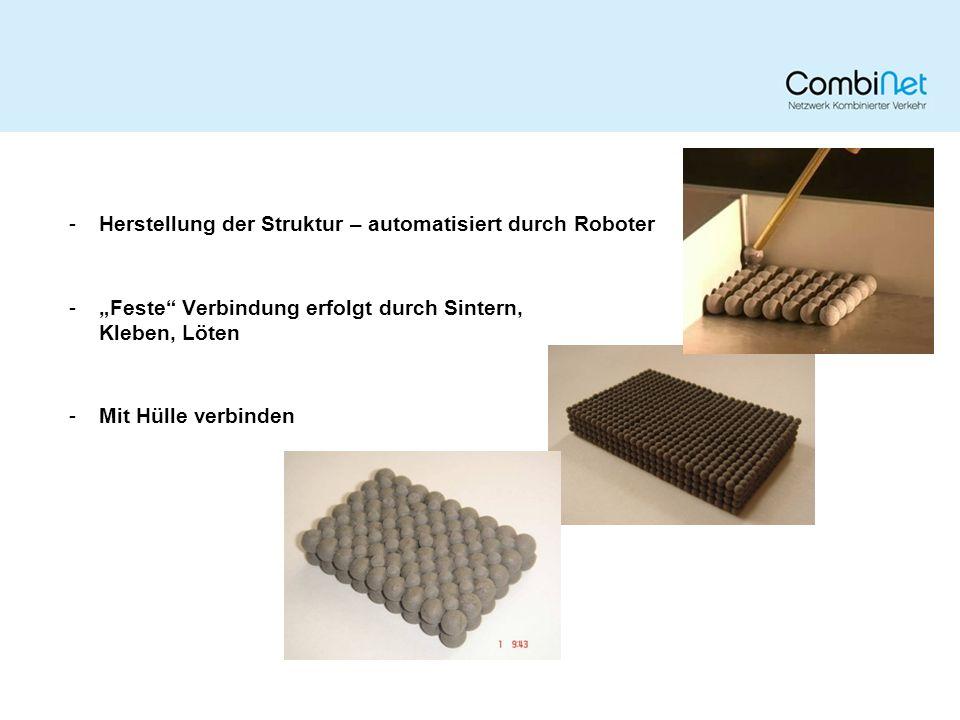 -Herstellung der Struktur – automatisiert durch Roboter -Feste Verbindung erfolgt durch Sintern, Kleben, Löten -Mit Hülle verbinden