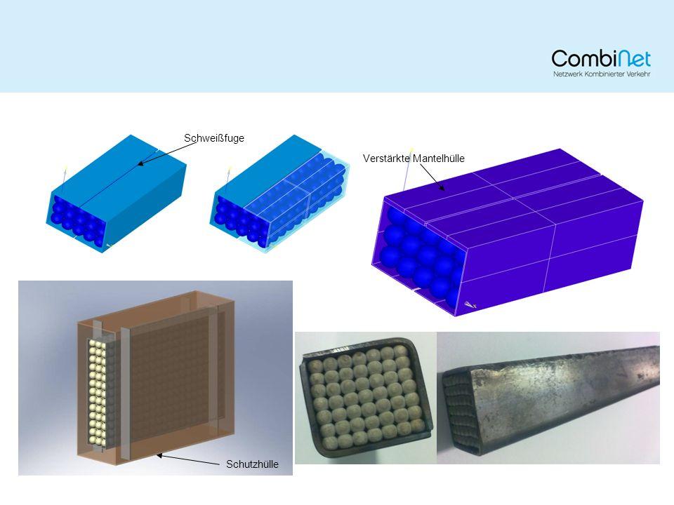 Weitere Projekte Containerentwicklung MOCO UNI -Multifunktionelles Transportmittel im neuen Design auf Basis vorhandener Planen-Container Containerentwicklung MOCO Tripple -Vorab in Form einer Studie -Basis sind High-Cube Container -Minimierung von Leerfahrten durch Multifunktionalität -Minimales Eigengewicht, maximales Ladegewicht Containerentwicklung Event -Multifunktioneller Event Container für Großveranstaltungen Verladerampe für Containerbe- und –entladung Montagekorbvorrichtung für Montagekorb-Handling mittels Reach-Stacker …