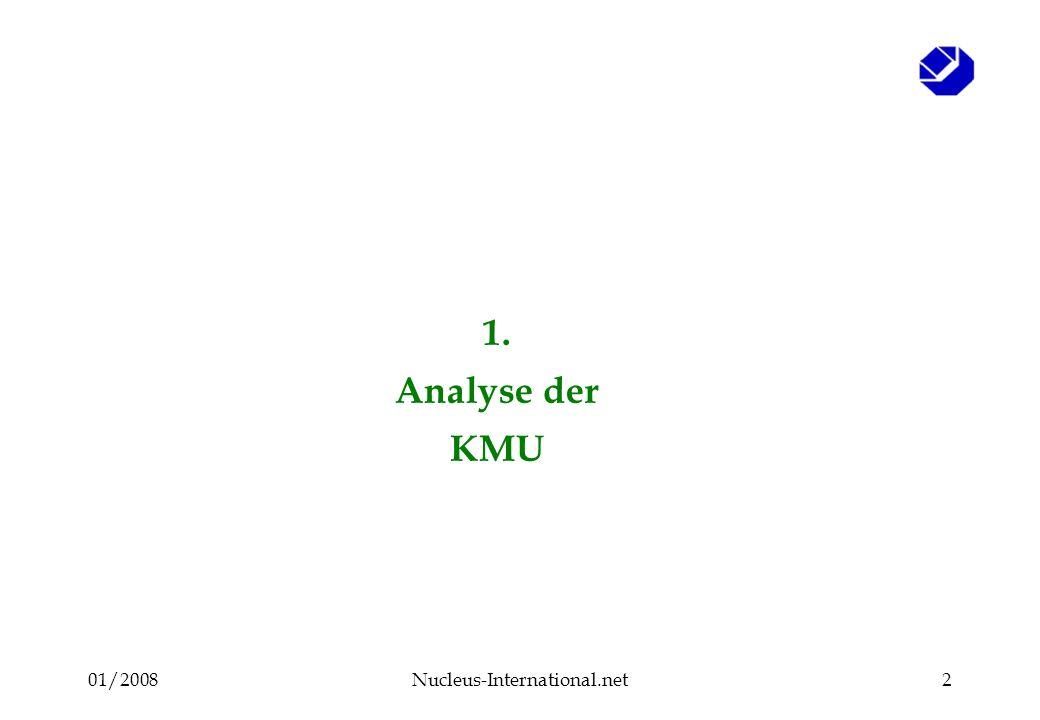 01/2008Nucleus-International.net2 1. Analyse der KMU