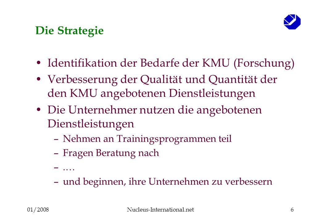 01/2008Nucleus-International.net36 Der Nukleus as Kommunikationszentrum KMU beraten KMU .