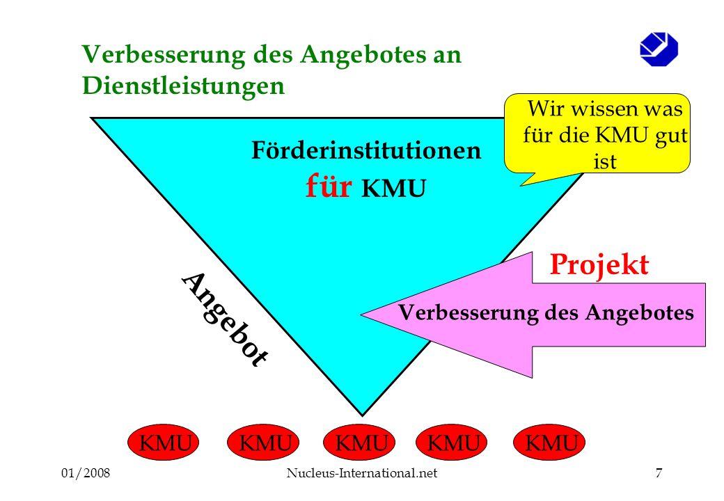 01/2008Nucleus-International.net7 Verbesserung des Angebotes an Dienstleistungen Förderinstitutionen für KMU Angebot KMU Verbesserung des Angebotes Projekt Wir wissen was für die KMU gut ist