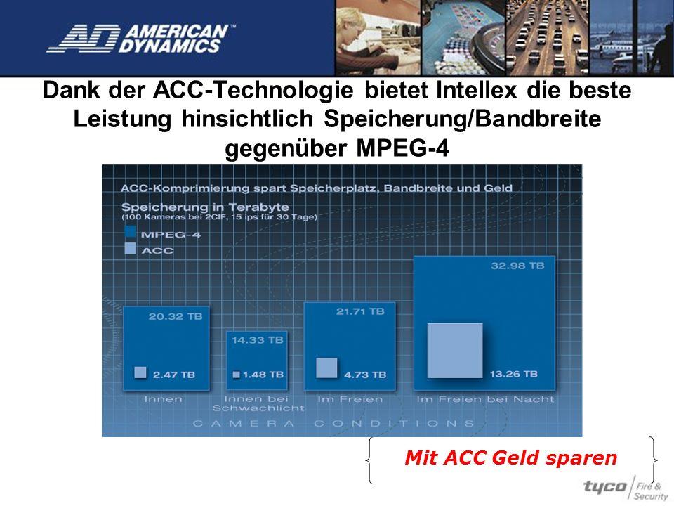 Dank der ACC-Technologie bietet Intellex die beste Leistung hinsichtlich Speicherung/Bandbreite gegenüber MPEG-4 Mit ACC Geld sparen