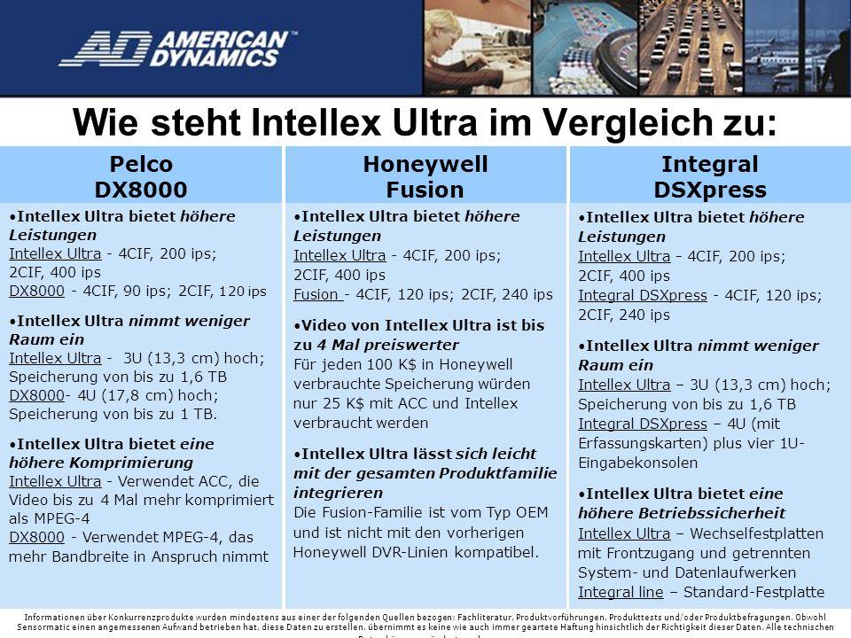 Wie steht Intellex Ultra im Vergleich zu: Intellex Ultra bietet höhere Leistungen Intellex Ultra - 4CIF, 200 ips; 2CIF, 400 ips Fusion - 4CIF, 120 ips