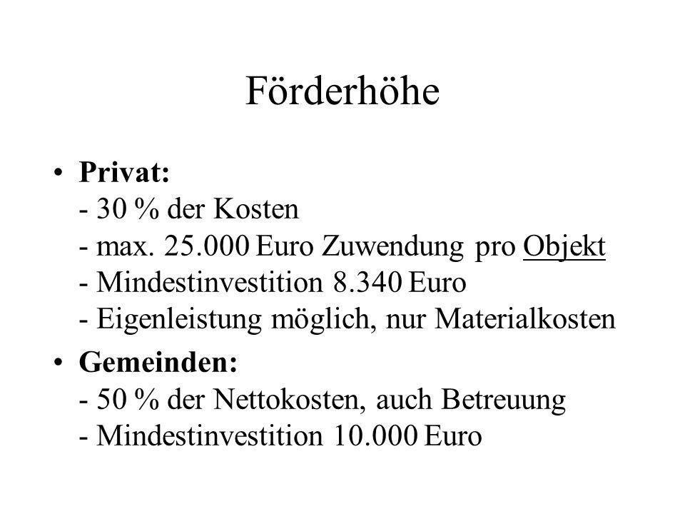 Förderhöhe Privat: - 30 % der Kosten - max.