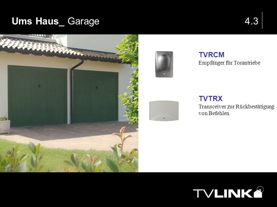 Ums Haus_ Garage4.3 TVRCM Empfänger für Torantriebe TVTRX Transceiver zur Rückbestätigung von Befehlen